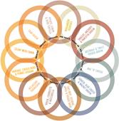 recipewheel