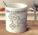 ginmug flowchart
